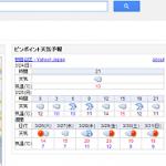 【googleガジェット】自分のサイトのアクセスのページとかに自宅からの交通費とかを簡単に調べられるやつを設置 1/2~背景~
