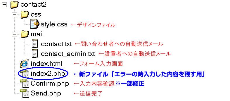new_kaiso